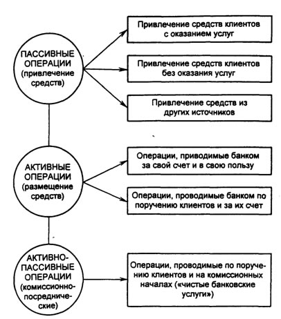275 ук рф кредит