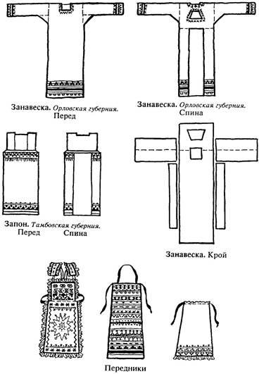Русский фартук выкройка