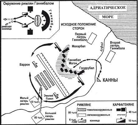Схема битвы при Каннах Хотя нельзя не признать значительности его военного таланта.  Переход через болота Арно, когда...