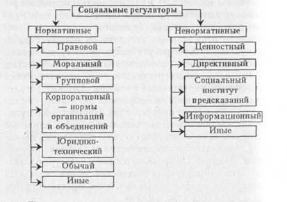 1 Венгеров А.Б. Теория