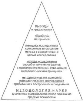 принципиальная логическая схема