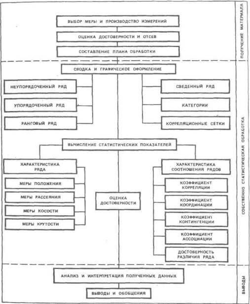 Рис. II (9) Схема краткой