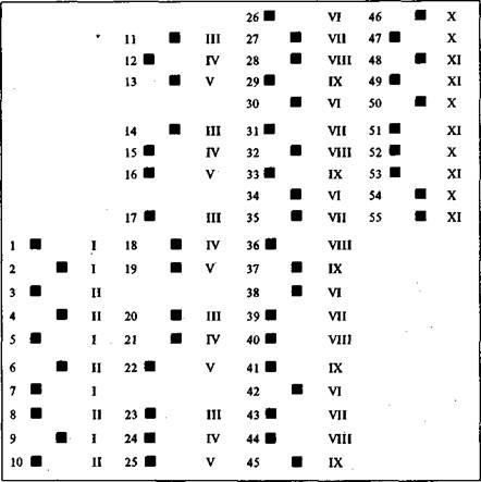 Бланк Ответов Тест Равена - фото 6