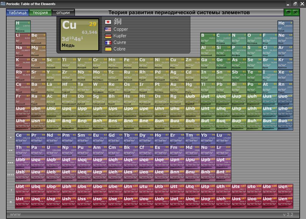 Программу Таблица Умножения
