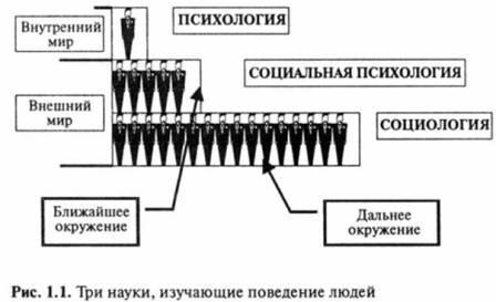 психология и социология.