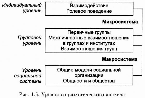 Волков Ю. Социология этика